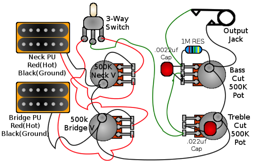 Irv Nelson Music Academy - Setting Up An Electric Guitar